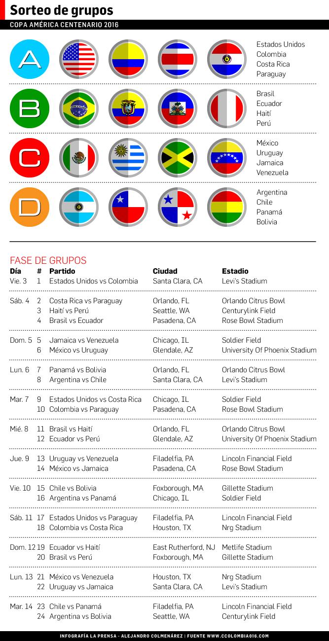Torneo en estados unidos bolivia argentina y chile Chimentos dela farandula argentina 2016